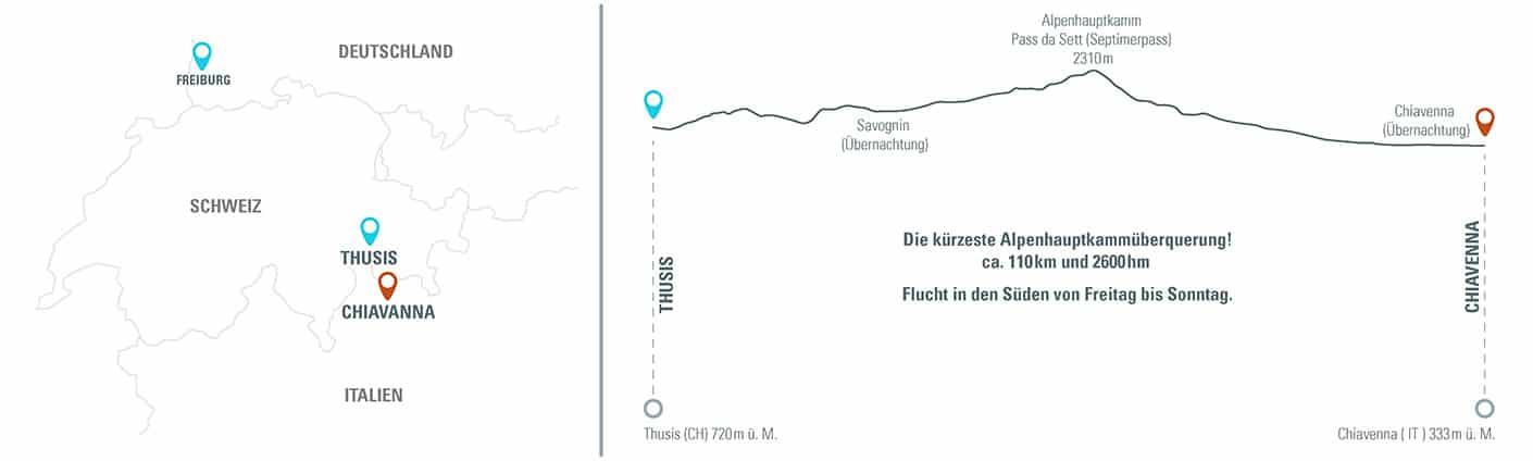 MTB Reise Alpencross Flucht in den Süden Höhenprofil