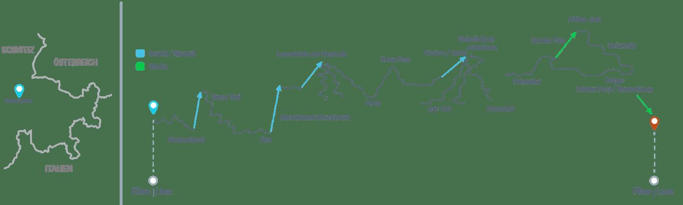 wegführung-alpencross-anniversary-hirsch-sprung