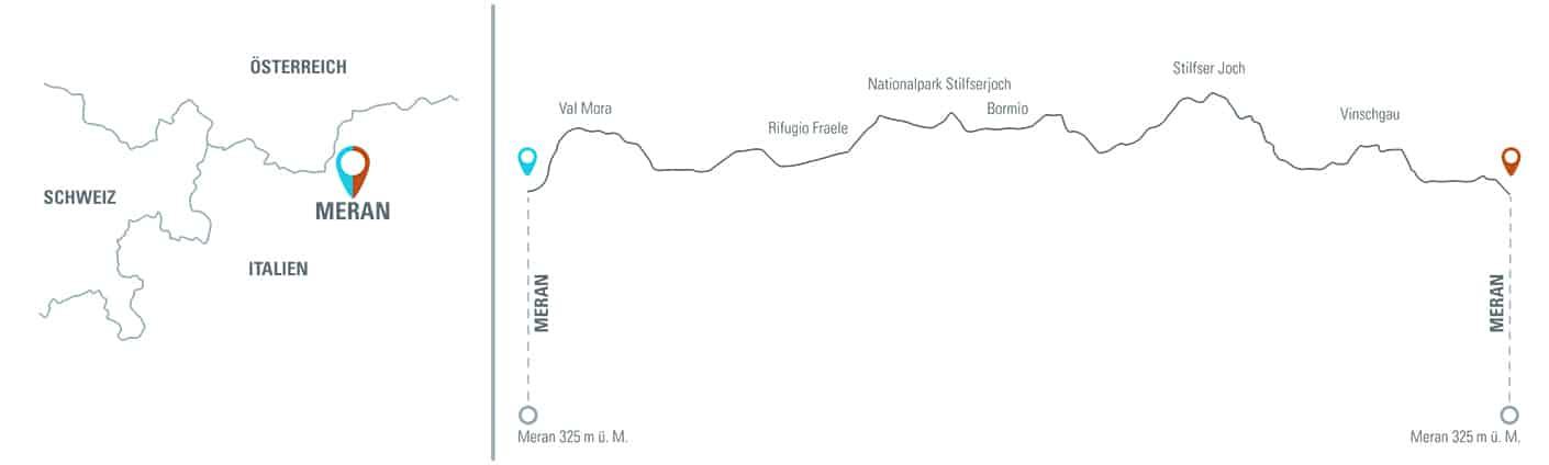 Alpencross Meran nach Meran Hoehenprofil